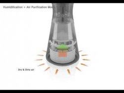 RDDC2015 – Dual Humidifier Air Purifier – YouTube